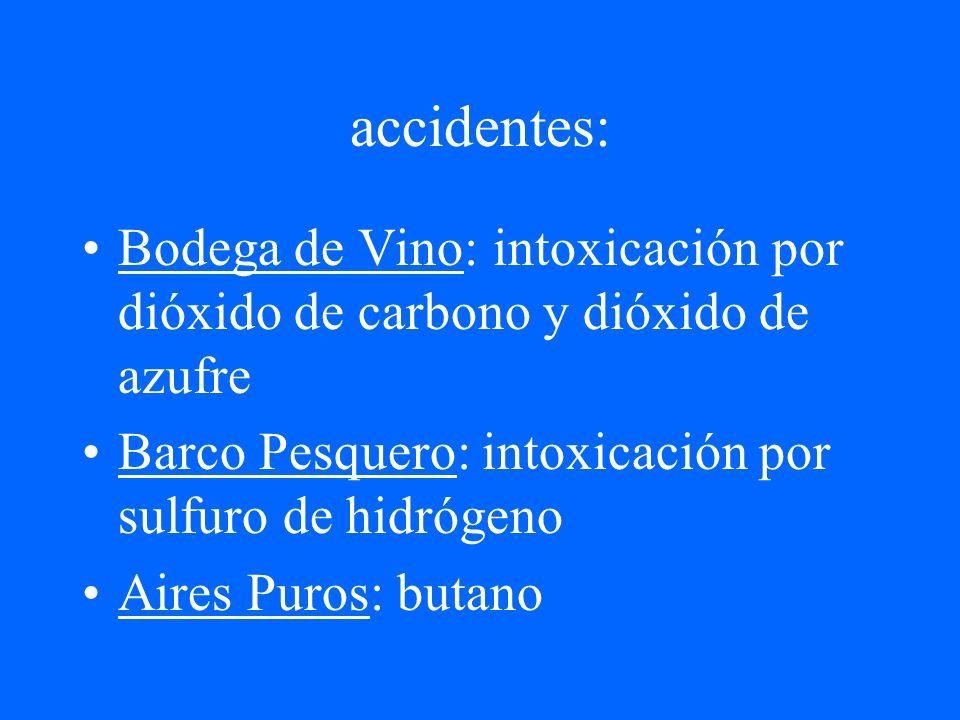 accidentes:Bodega de Vino: intoxicación por dióxido de carbono y dióxido de azufre. Barco Pesquero: intoxicación por sulfuro de hidrógeno.