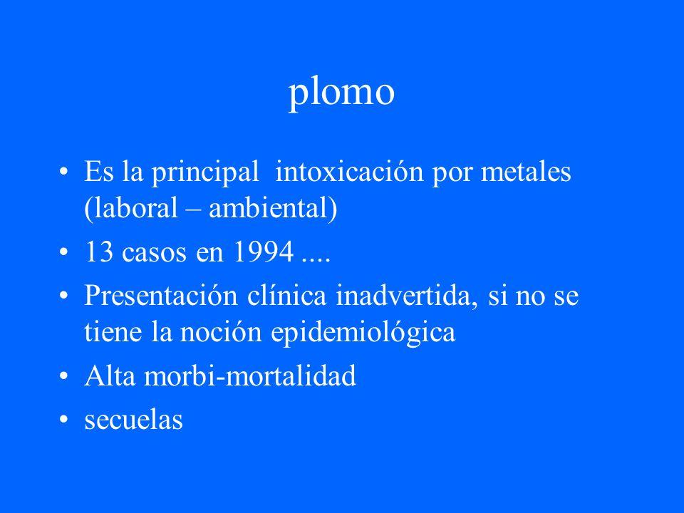 plomo Es la principal intoxicación por metales (laboral – ambiental)