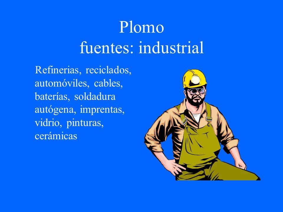 Plomo fuentes: industrial
