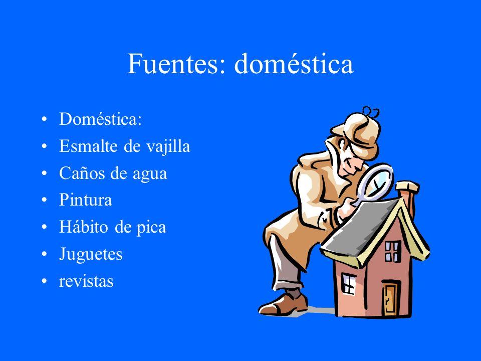 Fuentes: doméstica Doméstica: Esmalte de vajilla Caños de agua Pintura