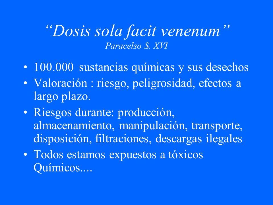 Dosis sola facit venenum Paracelso S. XVI
