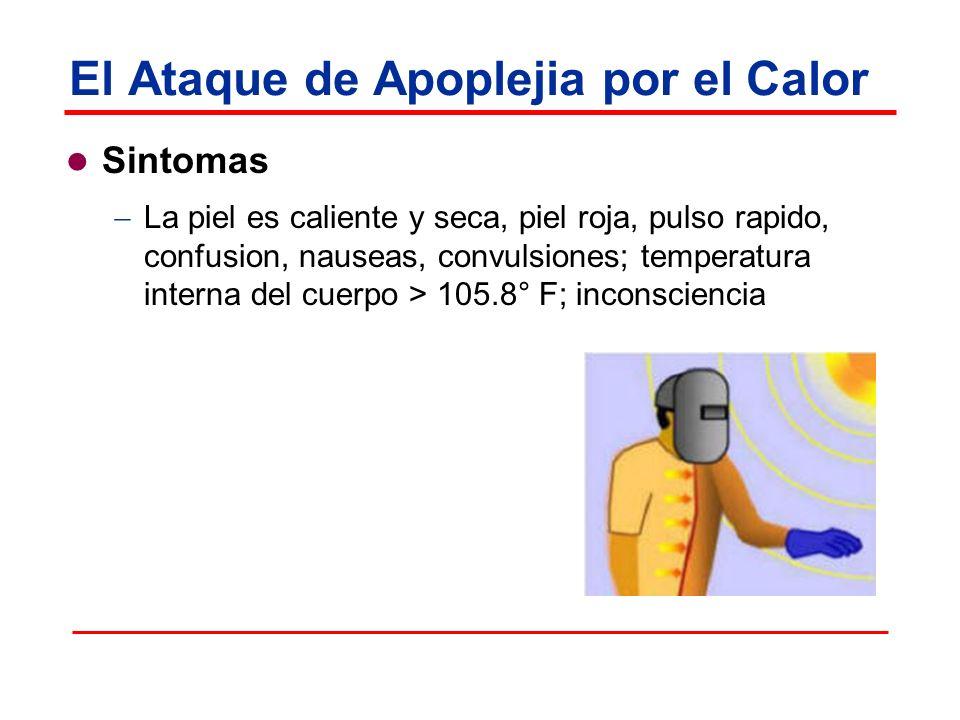 El Ataque de Apoplejia por el Calor
