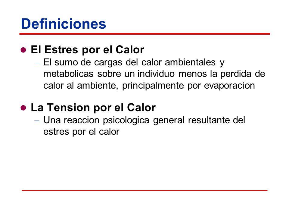Definiciones El Estres por el Calor La Tension por el Calor