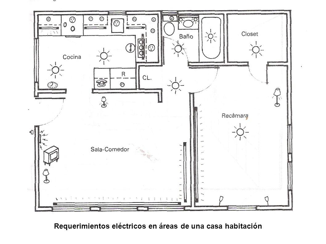 Instalaci n el ctrica ppt descargar for Como hacer un plano de una cocina