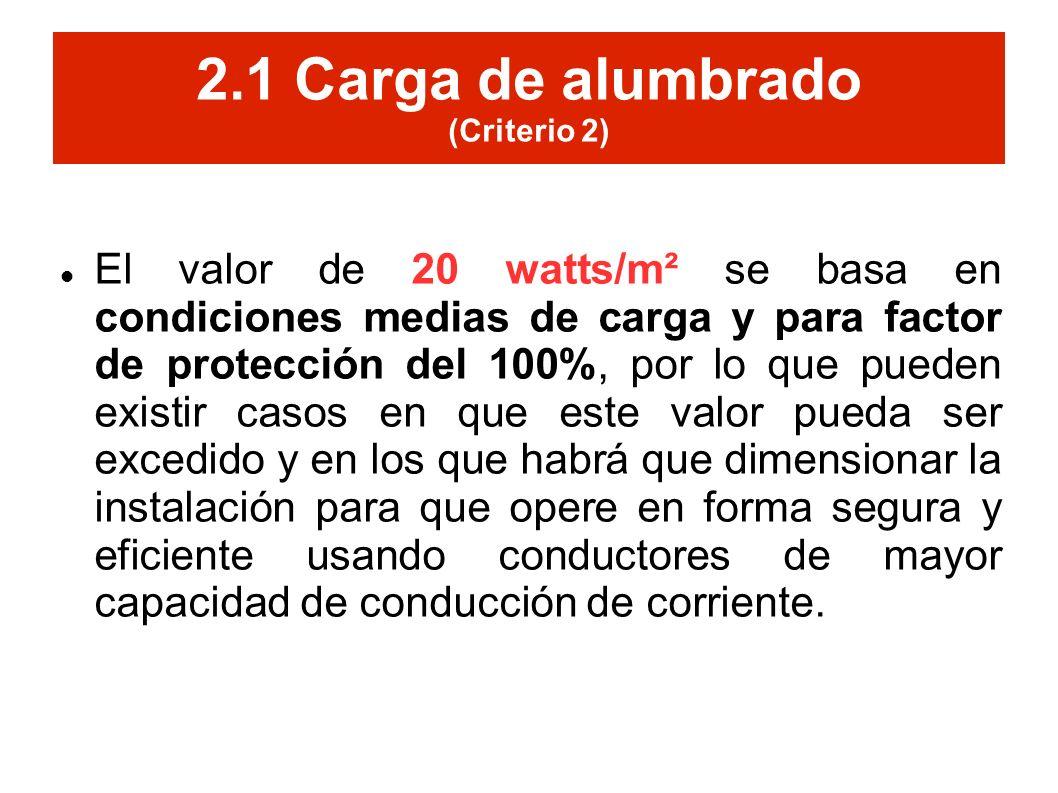 2.1 Carga de alumbrado (Criterio 2)