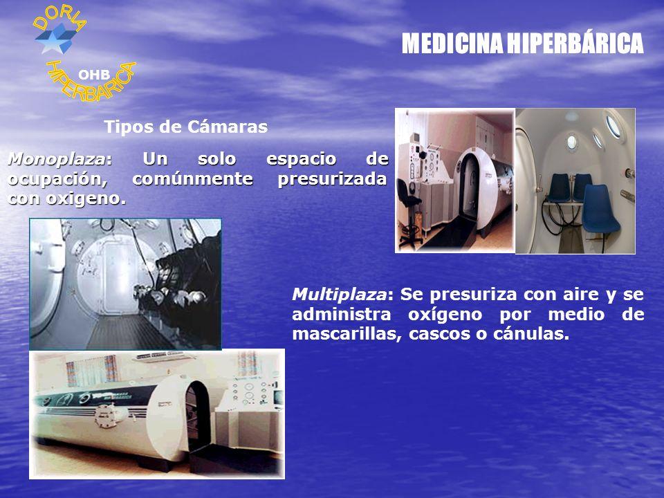 MEDICINA HIPERBÁRICA HIPERBARICA Tipos de Cámaras