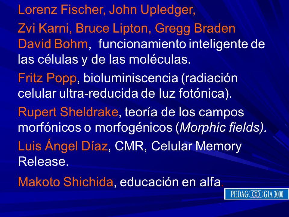 Lorenz Fischer, John Upledger,