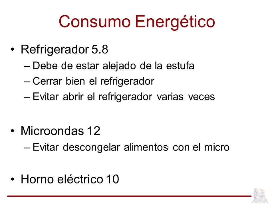 Consumo Energético Refrigerador 5.8 Microondas 12 Horno eléctrico 10
