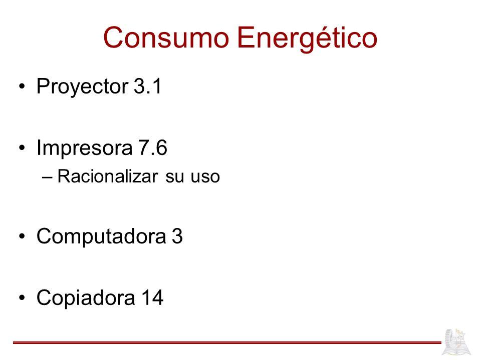 Consumo Energético Proyector 3.1 Impresora 7.6 Computadora 3