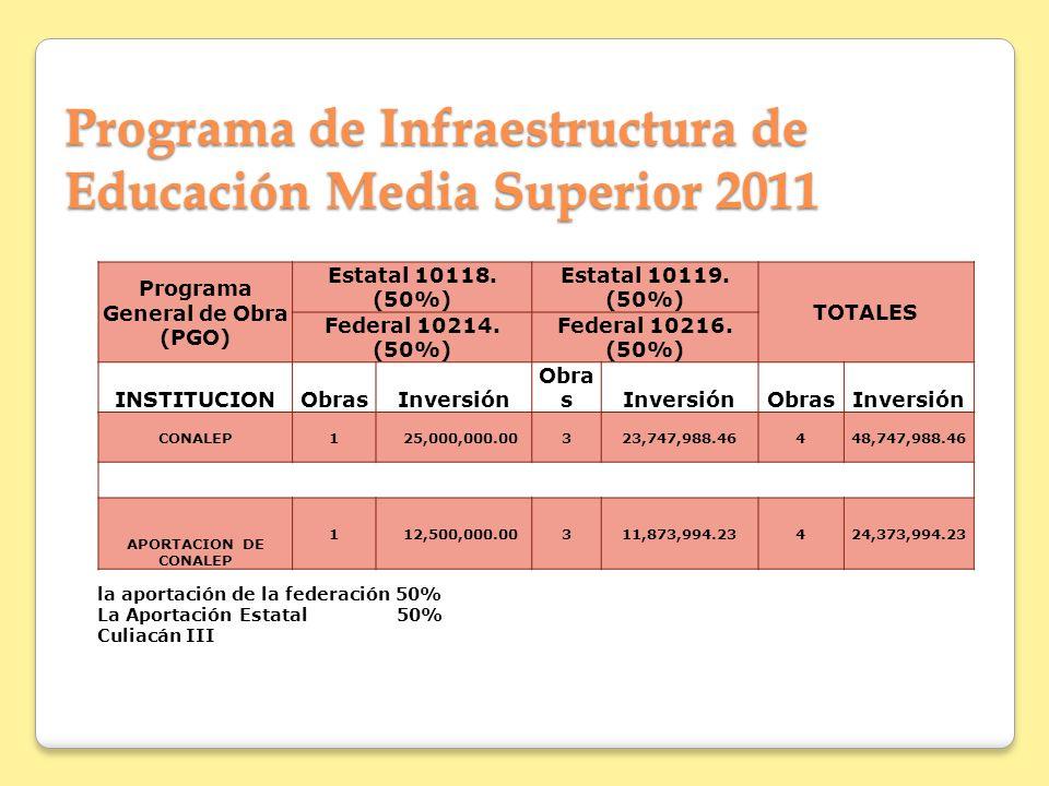 Programa General de Obra (PGO)