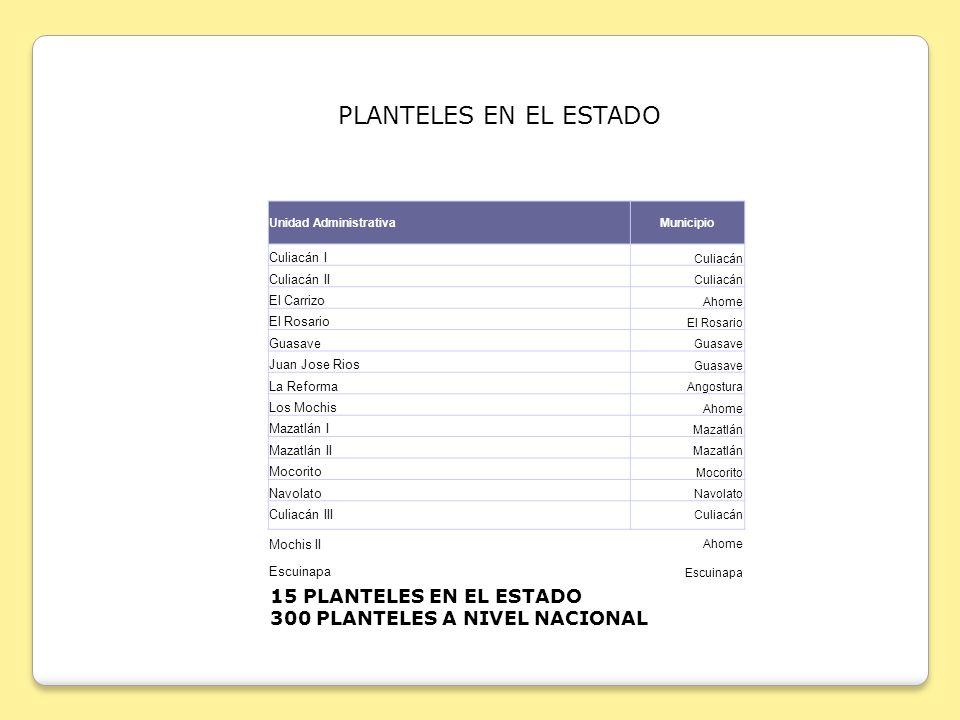 PLANTELES EN EL ESTADO 15 PLANTELES EN EL ESTADO