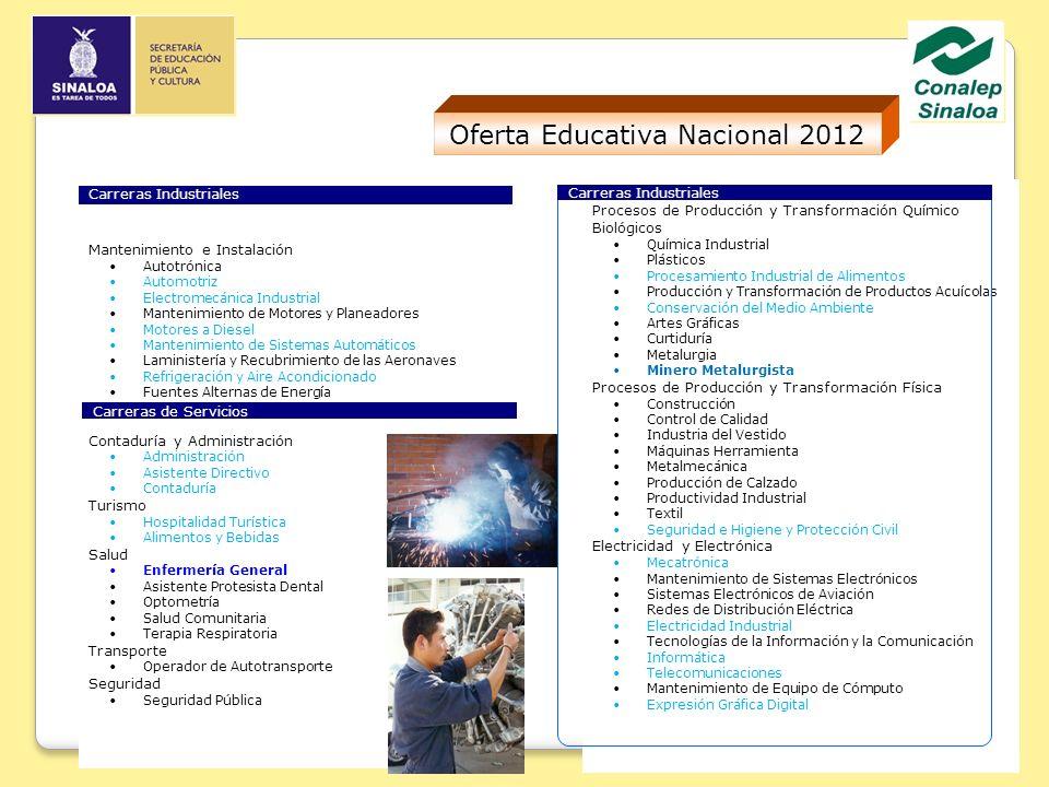 Oferta Educativa Nacional 2012