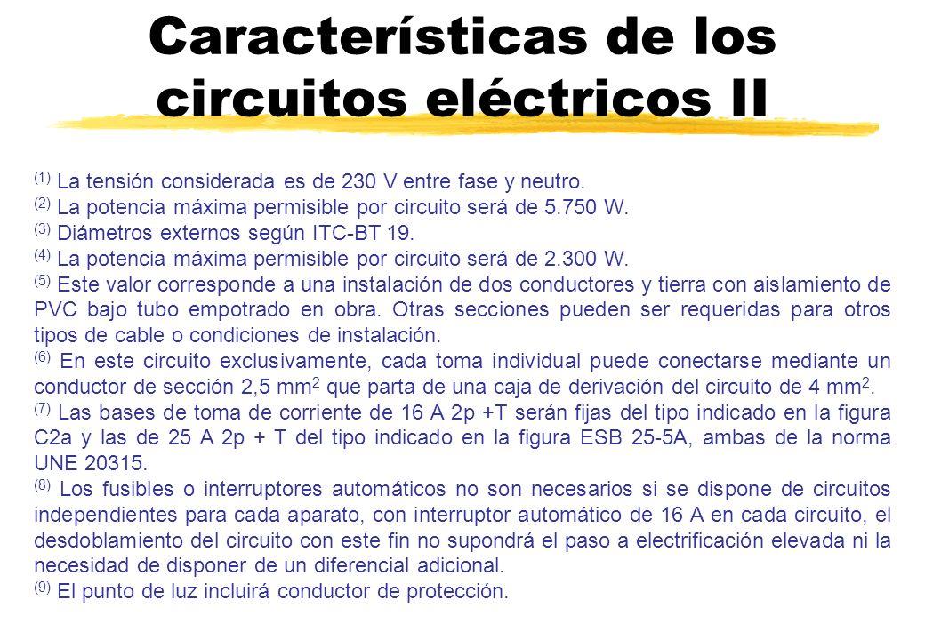 Características de los circuitos eléctricos II