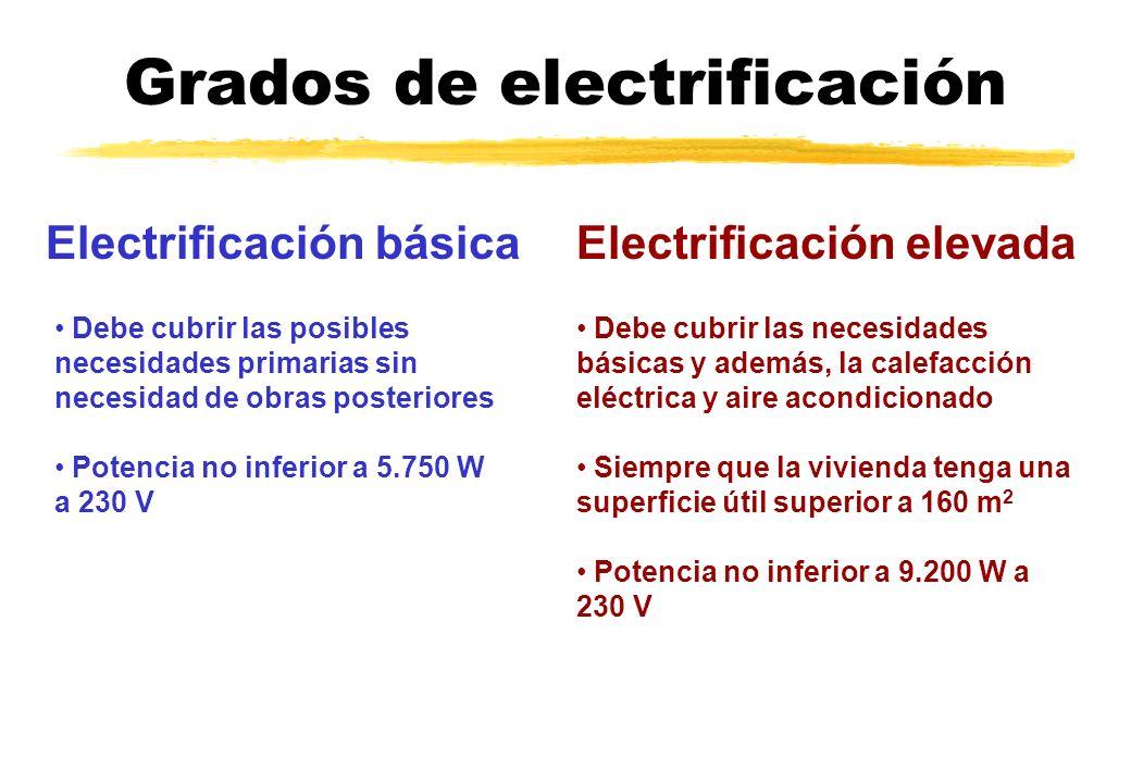 Grados de electrificación