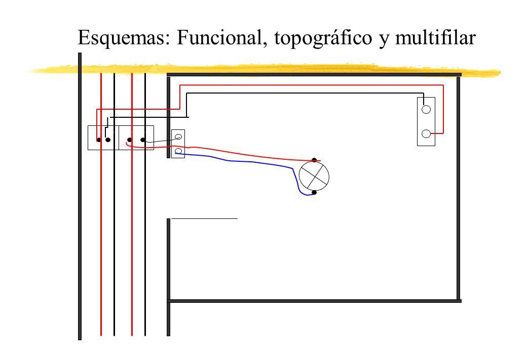 Esquemas: Funcional, topográfico y multifilar