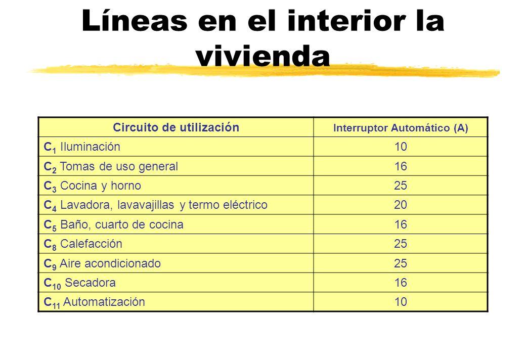 Líneas en el interior la vivienda