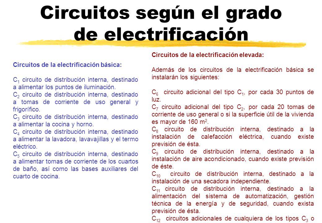 Circuitos según el grado de electrificación