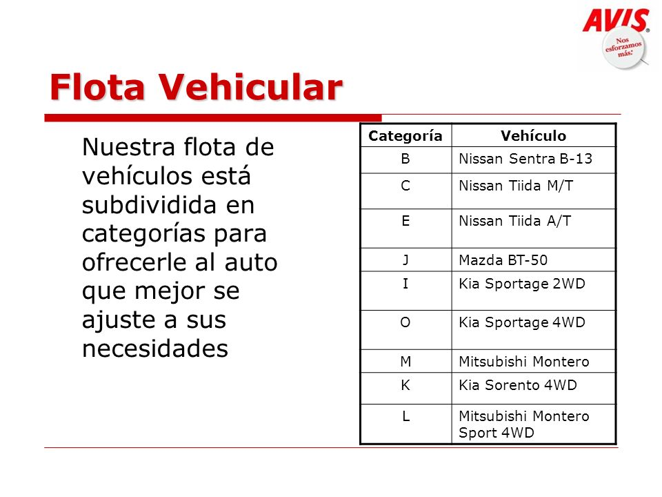 Flota Vehicular Categoría. Vehículo. B. Nissan Sentra B-13. C. Nissan Tiida M/T. E. Nissan Tiida A/T.
