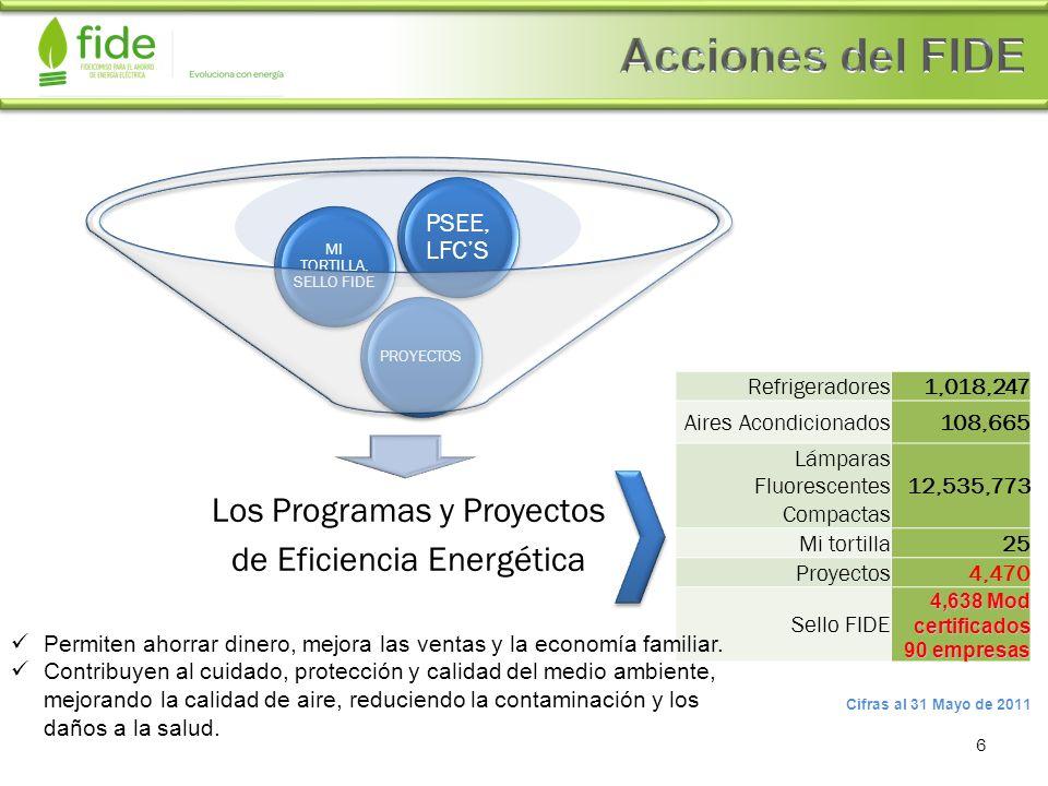 Acciones del FIDE Los Programas y Proyectos de Eficiencia Energética