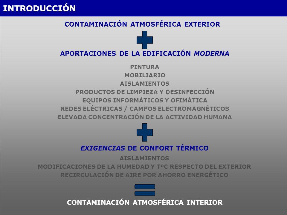 INTRODUCCIÓN CONTAMINACIÓN ATMOSFÉRICA EXTERIOR