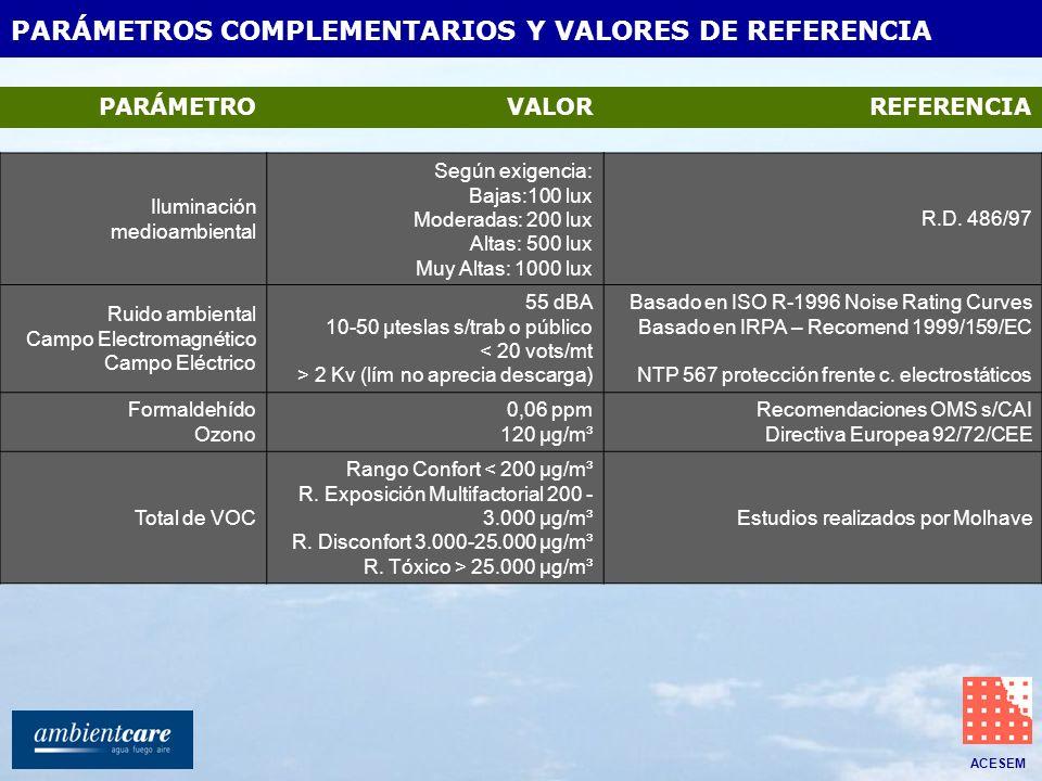 PARÁMETROS COMPLEMENTARIOS Y VALORES DE REFERENCIA