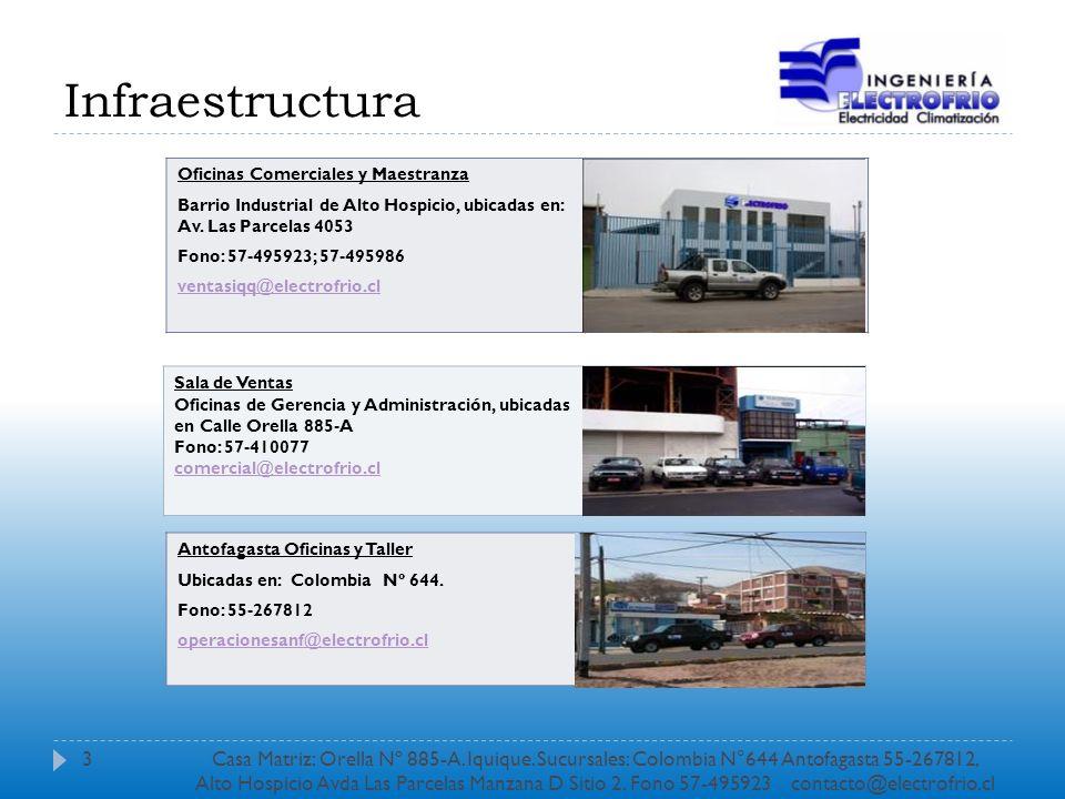 Infraestructura Oficinas Comerciales y Maestranza. Barrio Industrial de Alto Hospicio, ubicadas en: Av. Las Parcelas 4053.