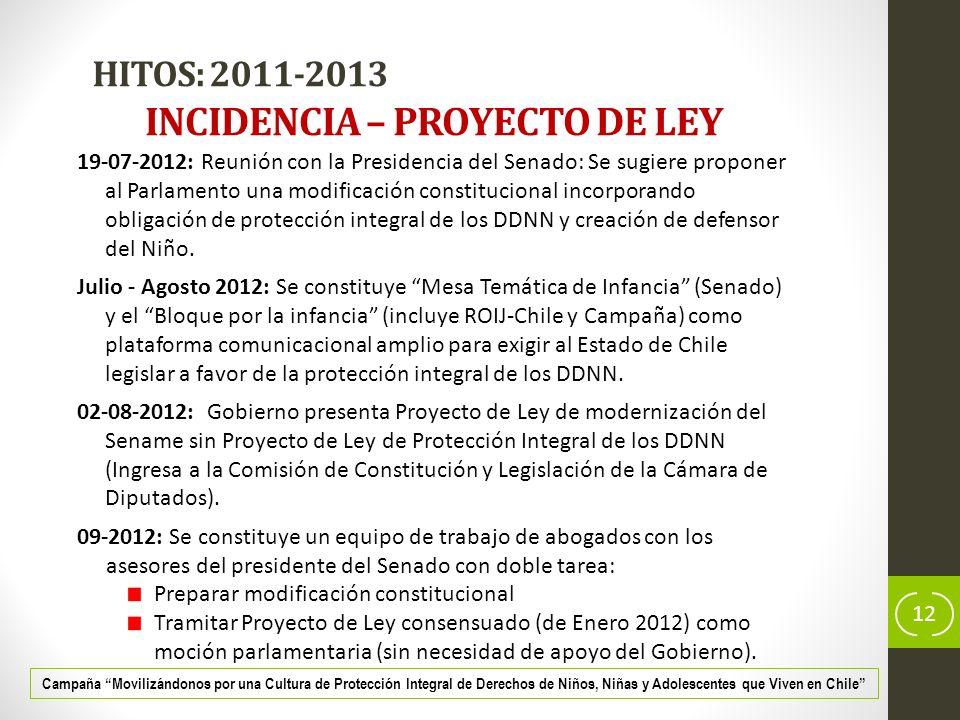 INCIDENCIA – PROYECTO DE LEY