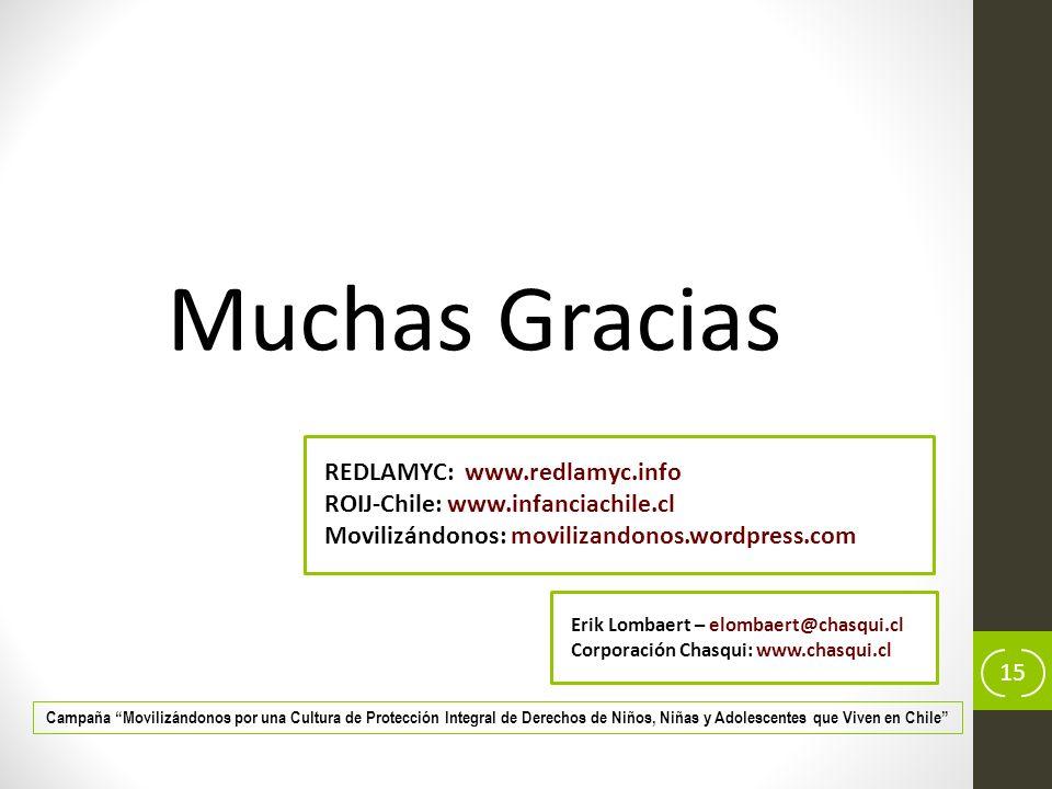 Muchas Gracias REDLAMYC: www.redlamyc.info