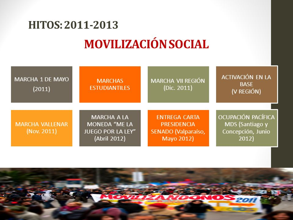 MOVILIZACIÓN SOCIAL HITOS: 2011-2013 MARCHA VALLENAR (Nov. 2011)