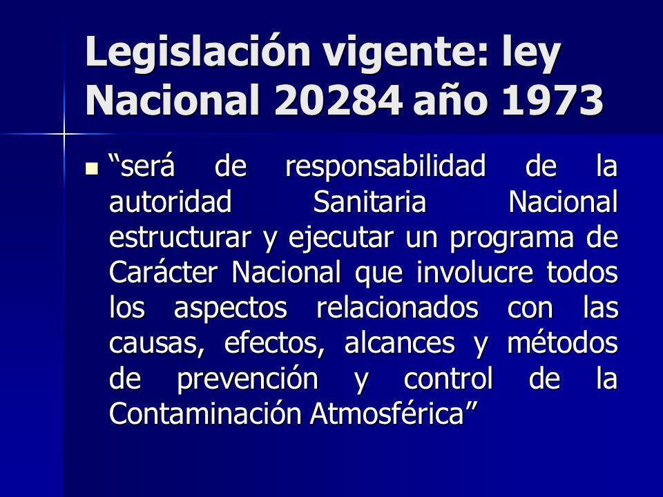 Legislación vigente: ley Nacional 20284 año 1973