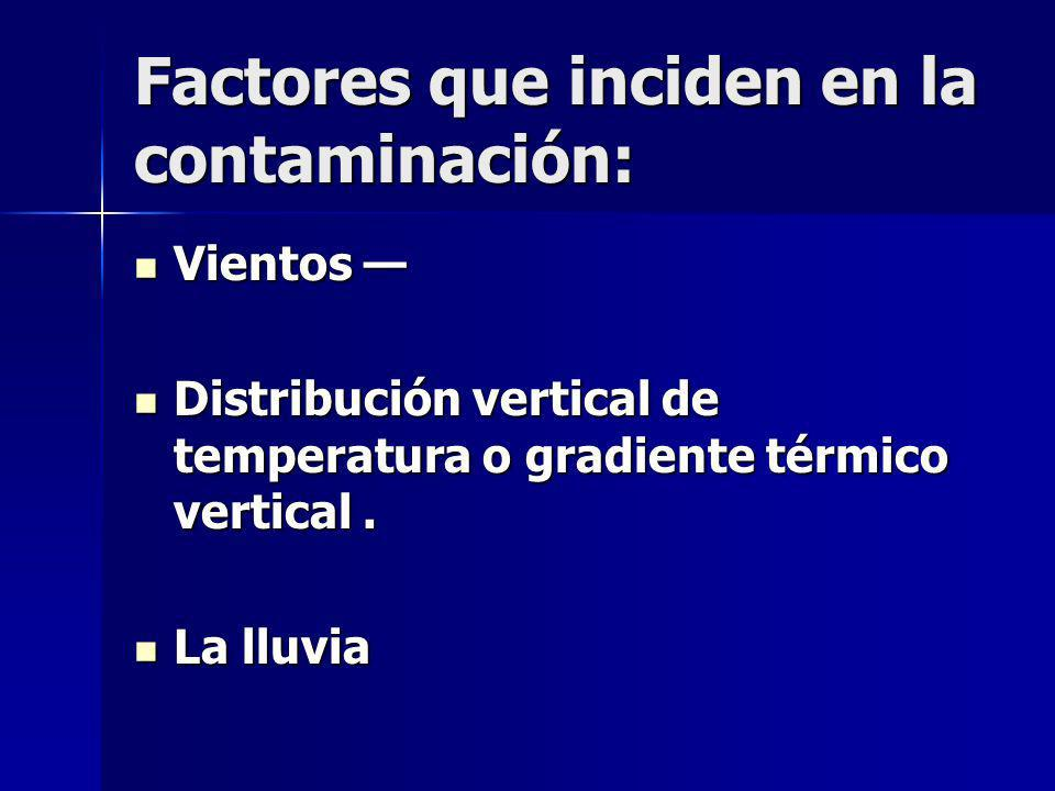 Factores que inciden en la contaminación: