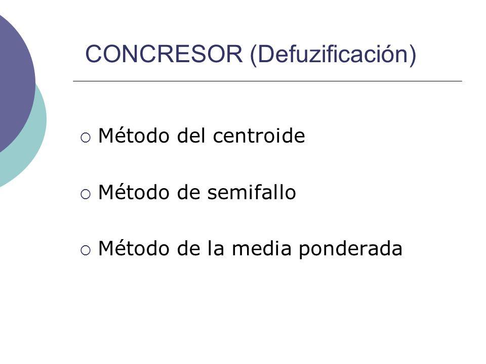 CONCRESOR (Defuzificación)