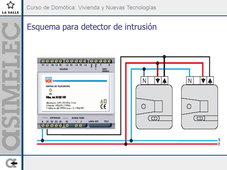 Esquema para detector de intrusión
