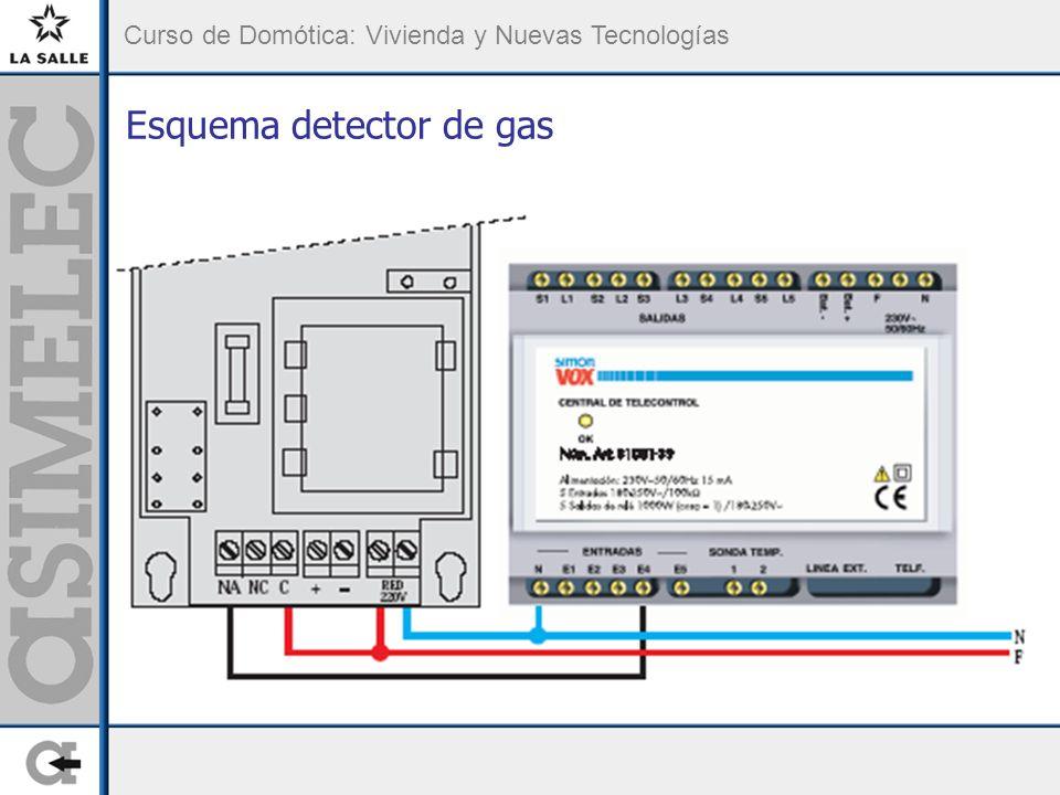 Esquema detector de gas