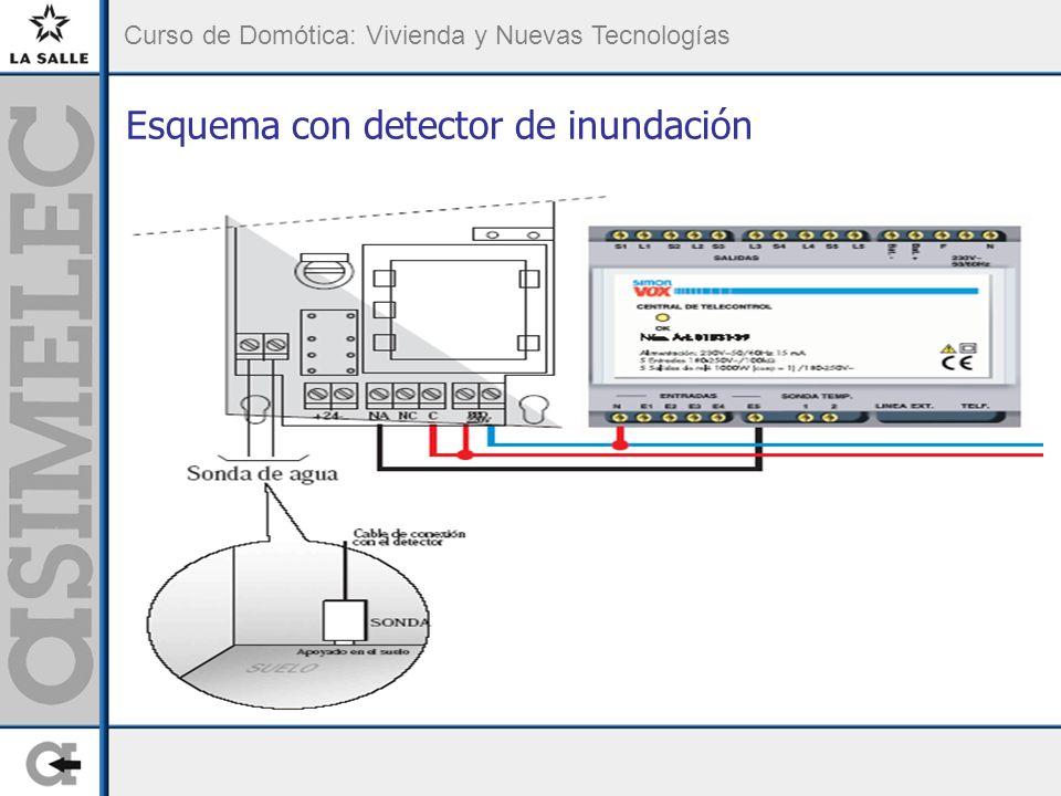 Esquema con detector de inundación
