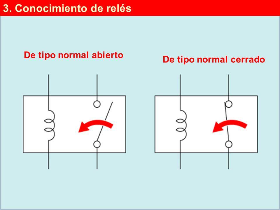 3. Conocimiento de relés De tipo normal abierto De tipo normal cerrado