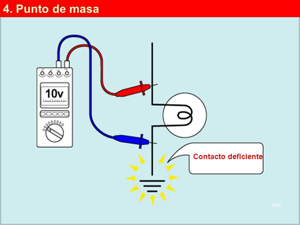 4. Punto de masa Contacto deficiente 4. Punto de masa