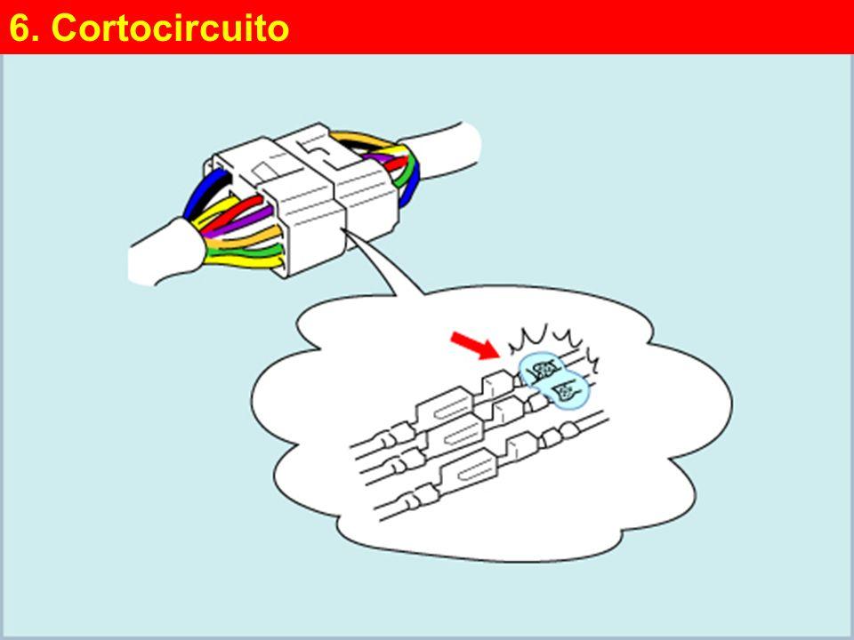 6. Cortocircuito 6. Cortocircuito