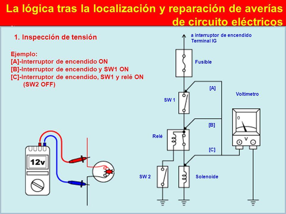 La lógica tras la localización y reparación de averías de circuito eléctricos