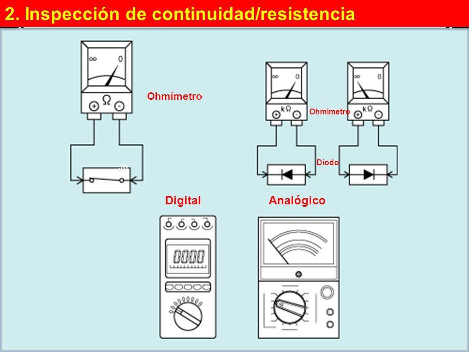 2. Inspección de continuidad/resistencia