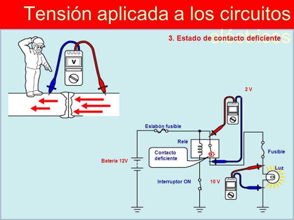 Tensión aplicada a los circuitos eléctricos