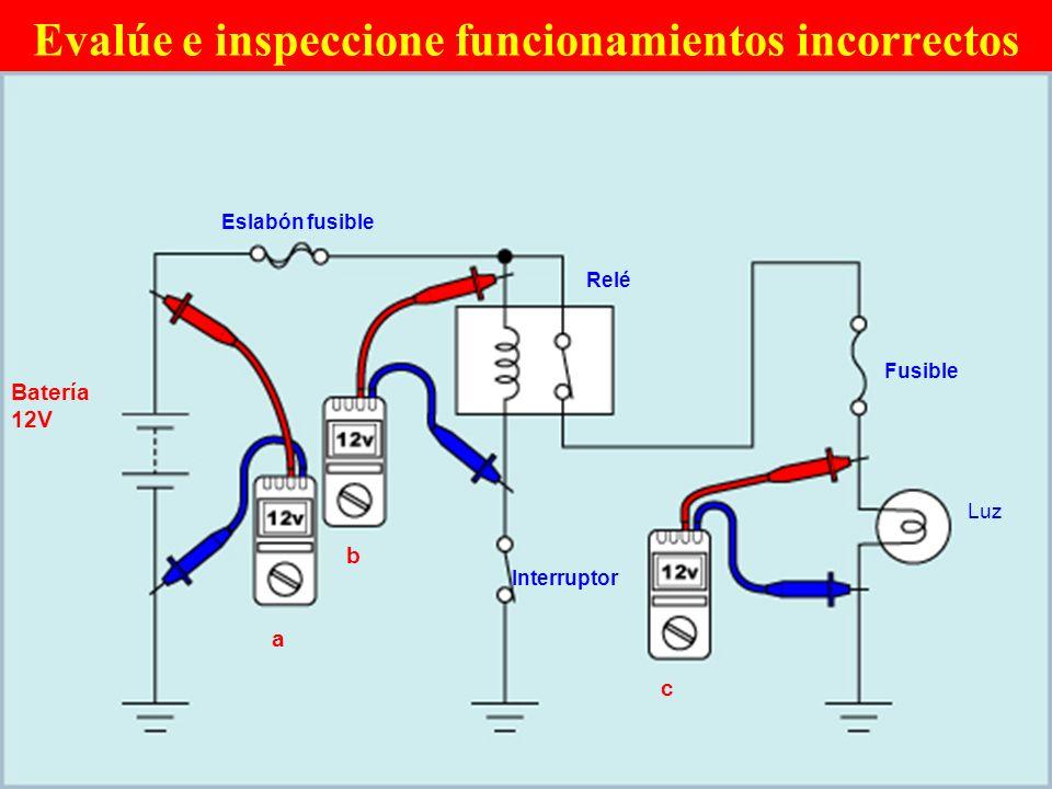 Evalúe e inspeccione funcionamientos incorrectos