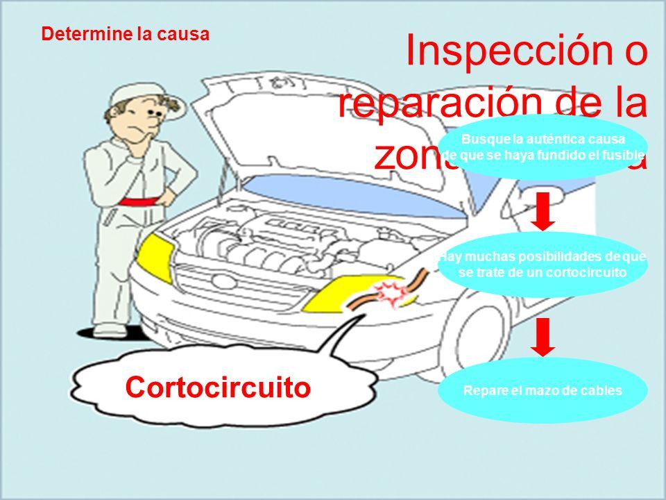 Inspección o reparación de la zona averiada