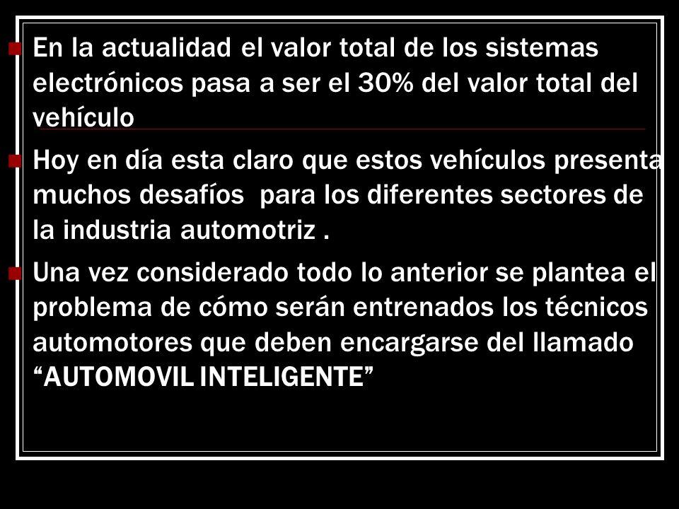 En la actualidad el valor total de los sistemas electrónicos pasa a ser el 30% del valor total del vehículo
