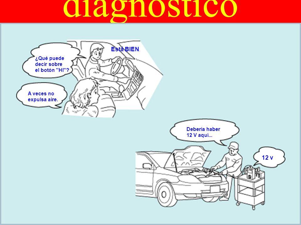 Verificación de síntomas y preguntas de diagnóstico