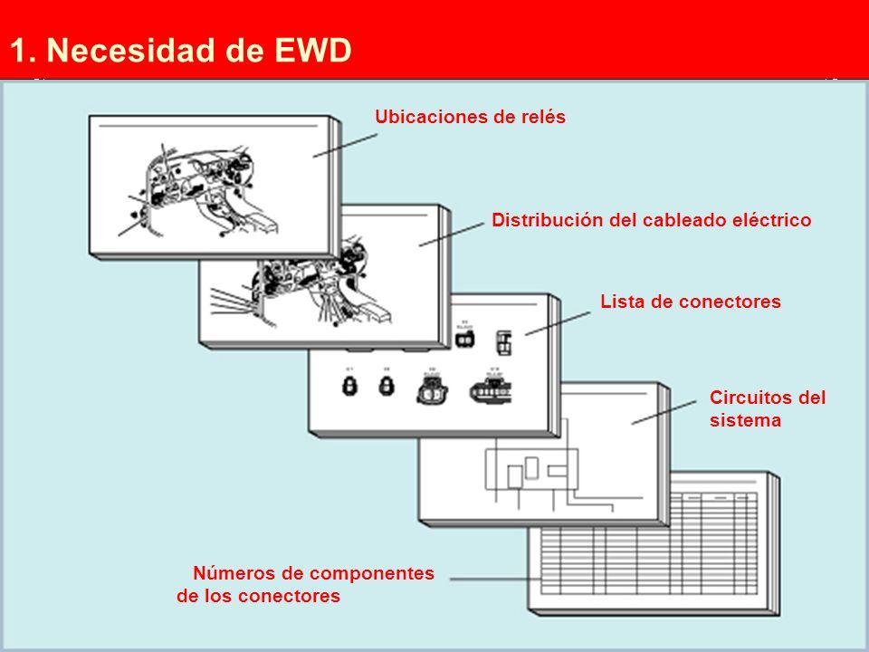 1. Necesidad de EWD Ubicaciones de relés