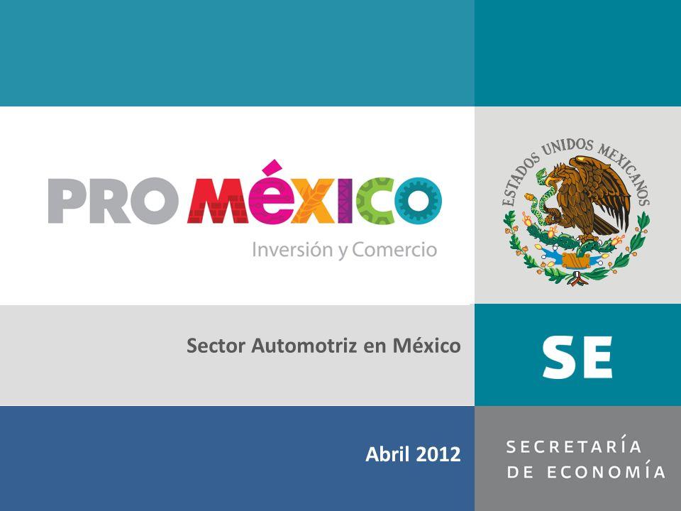 Sector Automotriz en México