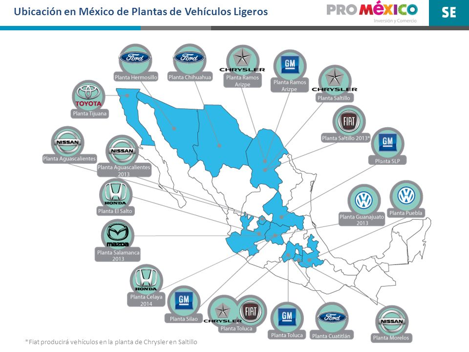 Ubicación en México de Plantas de Vehículos Ligeros