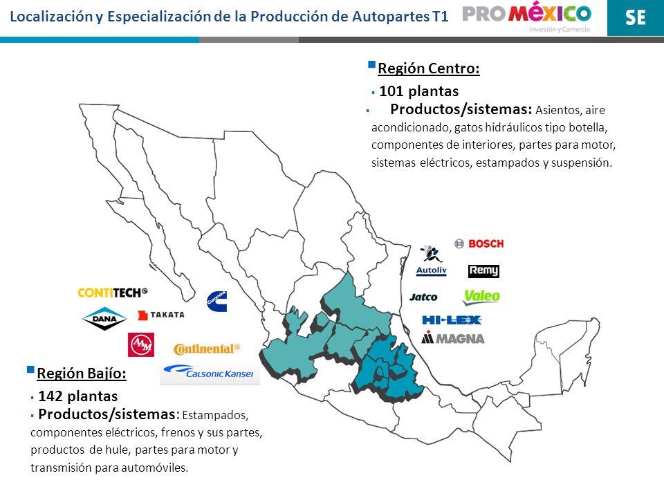 Localización y Especialización de la Producción de Autopartes T1