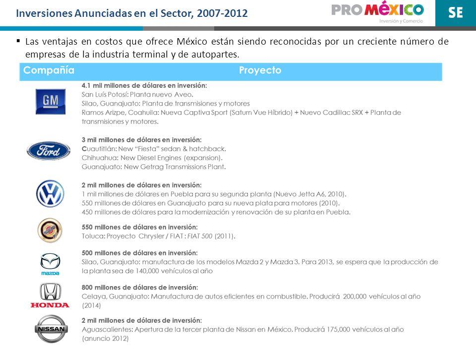 Inversiones Anunciadas en el Sector, 2007-2012